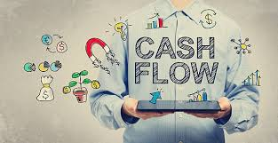 Cash Flow In Systems   अधिक धन के तंत्र